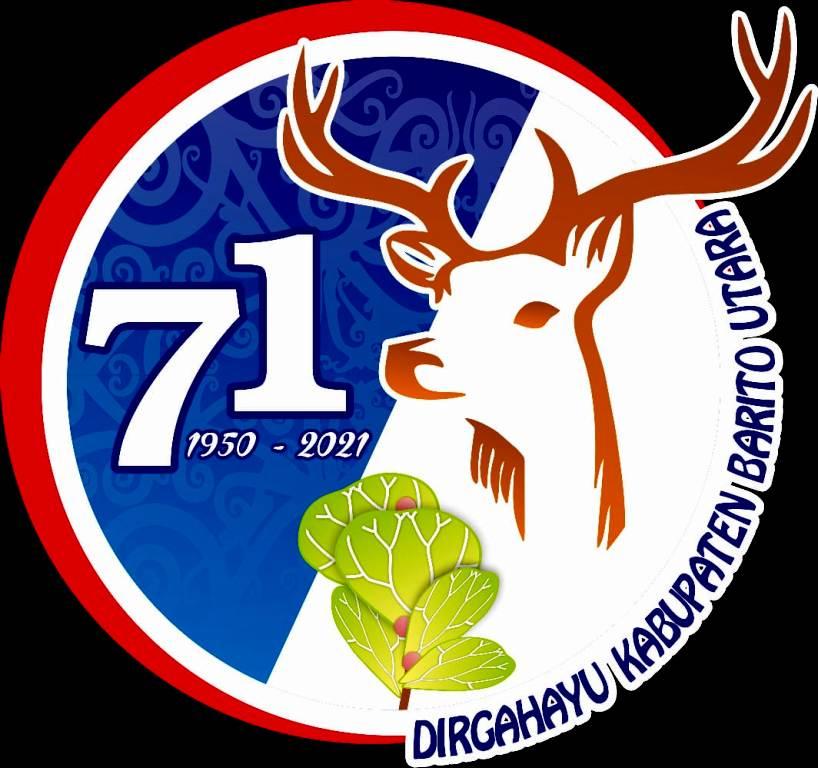 Maskot HUT ke 71 Kabupaten Barito Utara tahun 2021